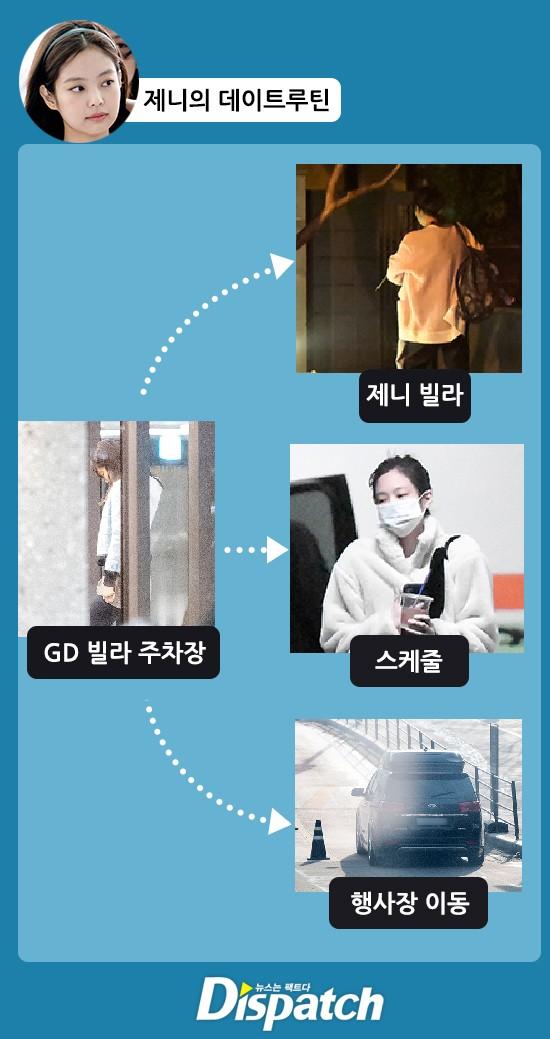 Rutinitas Jennie BLACKPINK saat berkencan dengan G-Dragon BIGBANG: beraktivitas sebagai idol, berkunjung ke apartemen G-Dragon kemudian kembali ke kediamannya